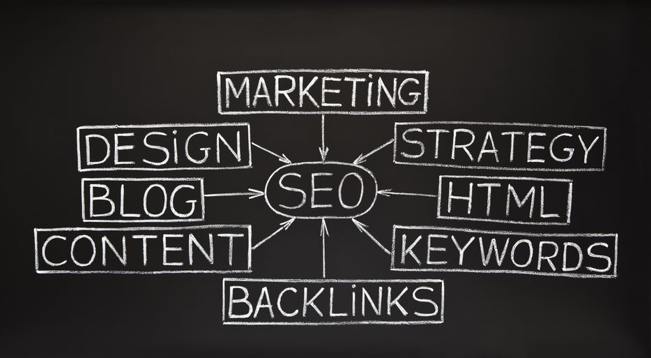 seo flow chart made with white chalk on a blackboard