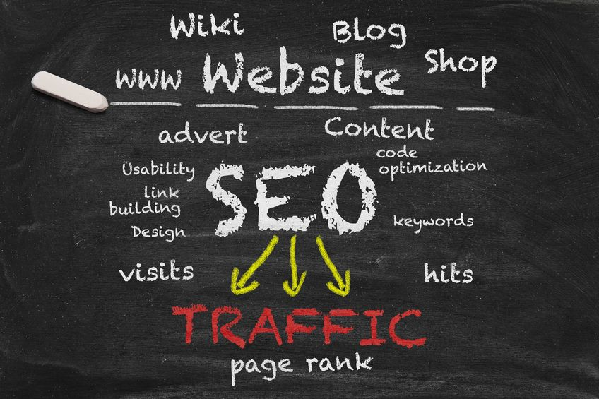 Understanding the Importance of Search Engine Optimization