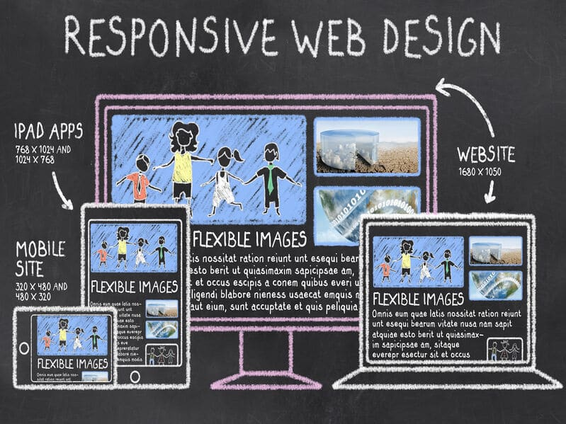 Responsive Web Design Detailed on Blackboard