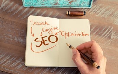 Search Engine Optimization (SEO) Basics and Best Practices